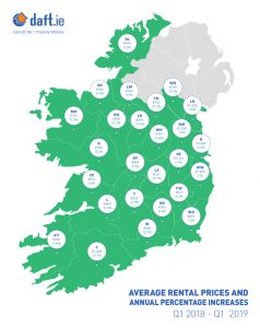 Rental market availability reaches new low, according to the latest quarterly Rental Report by Daft.ie